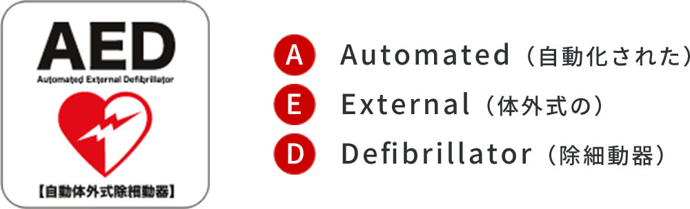 Automated(自動化された)External(体外式の)Defibrillator(除細動器)